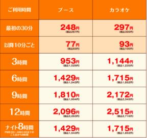 上福岡店の料金表